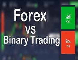 Sự khác biệt giữa giao dịch Binary Option và giao dịch Forex