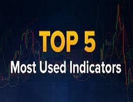 TOP 05 CHỈ SỐ PHÂN TÍCH KỸ THUẬT PHỔ BIẾN NHẤT TRÊN IQ OPTION